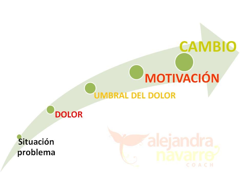 el-cambio-alejandra-navarro-coach